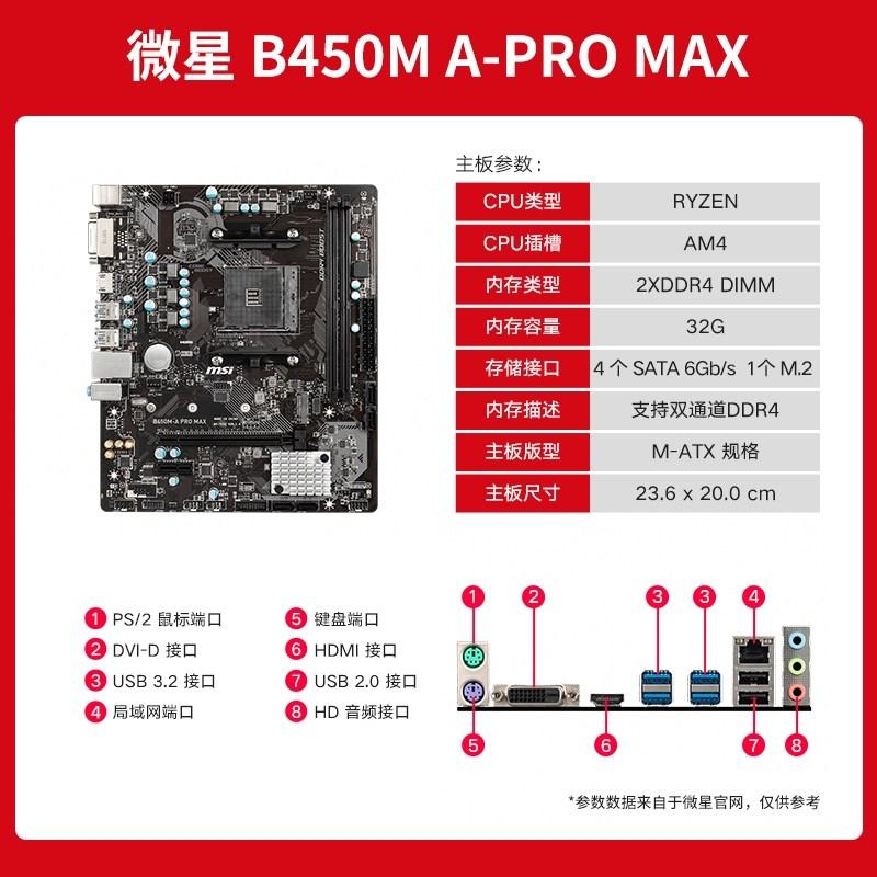 [해외] JG AMD MSI B450M X470 X570 Ryzen R5 CPU  가성비 메인보드